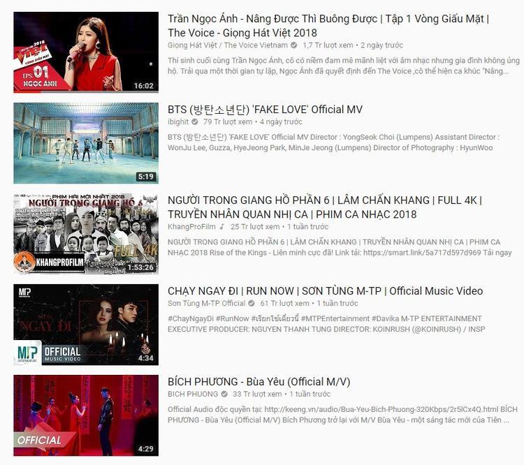 """Thăng hạng choáng váng, lần đầu tiên có một tiết mục trên sân khấu Giấu mặt nhanh chóng """"càn quét"""" và chiếm đóng Top 1 trending Youtube."""