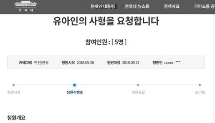 Kiến nghị tử hình của Yoo Ah In.