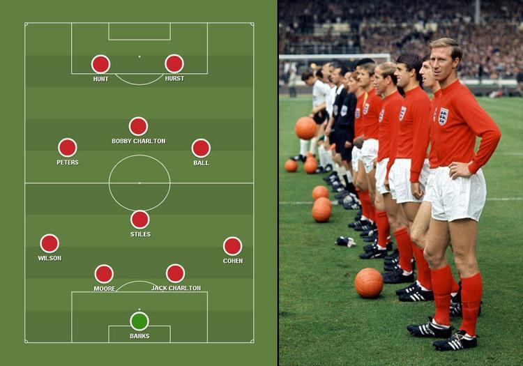 Kể từ khi ĐT Anh giành chức vô địch World Cup 1966, sơ đồ 4-4-2 đã gắn liền với Tam Sư và nhắc đến bóng đá Anh là nhắc đến sơ đồ 4-4-2.