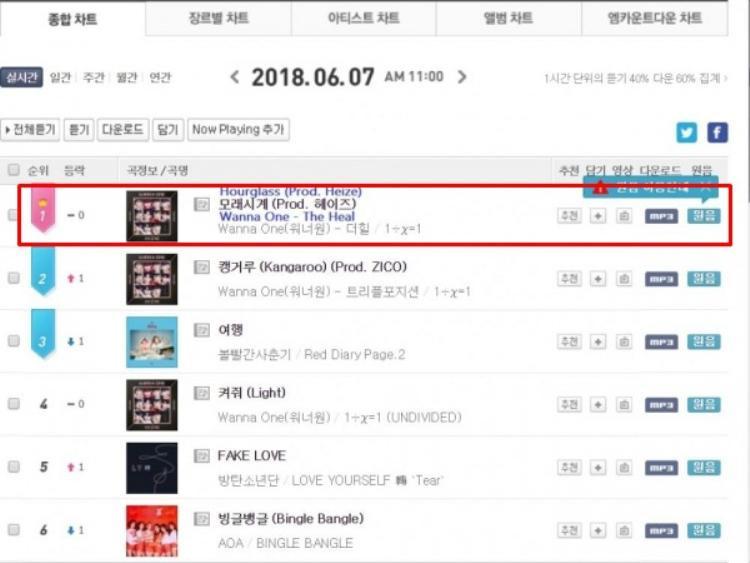 Nội bộ fandom chia rẽ, nhiều người muốn loại Daehwi khỏi Wanna One chỉ vì hành động này!