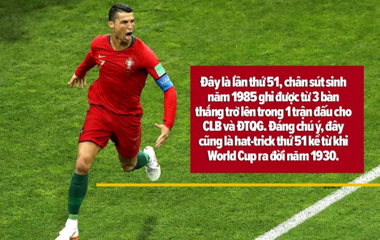 Gọi Ronaldo là Siêu Nhân, Messi gọi là gì?