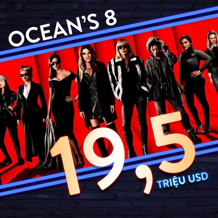Ngồi chưa ấm chỗ, 'Oceans 8' đã bị 'Incredibles 2' giành ngôi vương tại phòng vé Bắc Mỹ tuần này