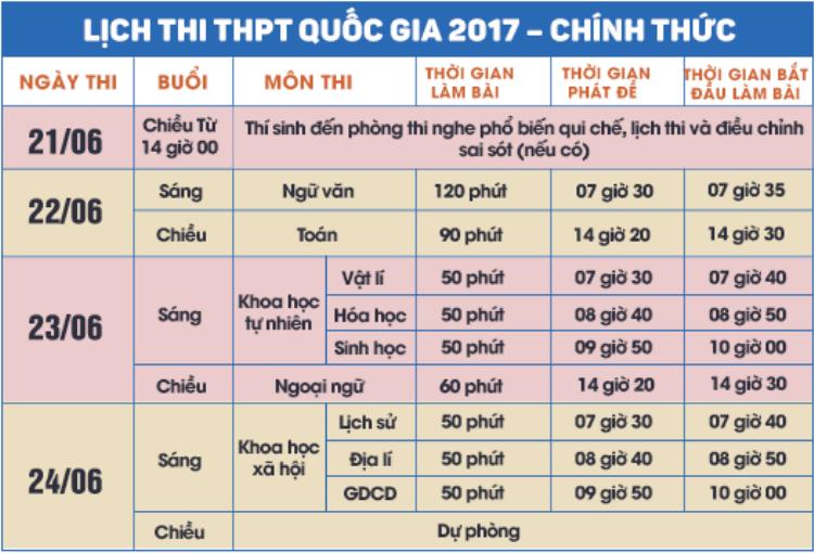 LỊch thi THPT Quốc gia 2018 chính thức