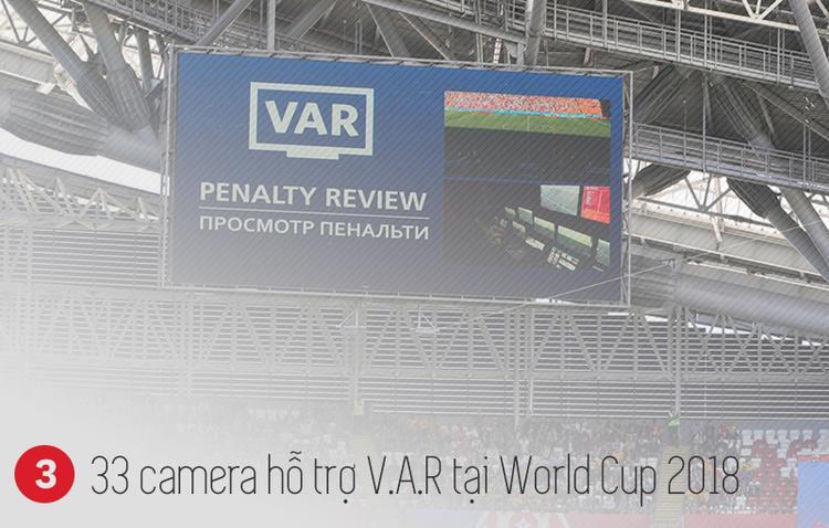 4 điều thú vị ít người biết về công nghệ V.A.R đang gây bão tại World Cup 2018