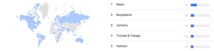 Việt Nam nằm trong số quốc gia tìm kiếm World Cup 2018 nhiều nhất trên Google
