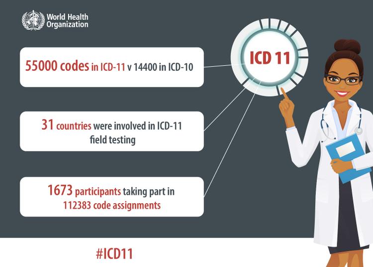 ICD-11 hy vọng sẽ mang đến một sự nhìn nhận mới cho người chuyển giới