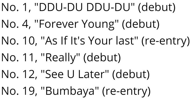 Bên cạnh đó, các bài hát phát hành từ trước của nhóm cũng đã trở lại World Digital Song Sales.