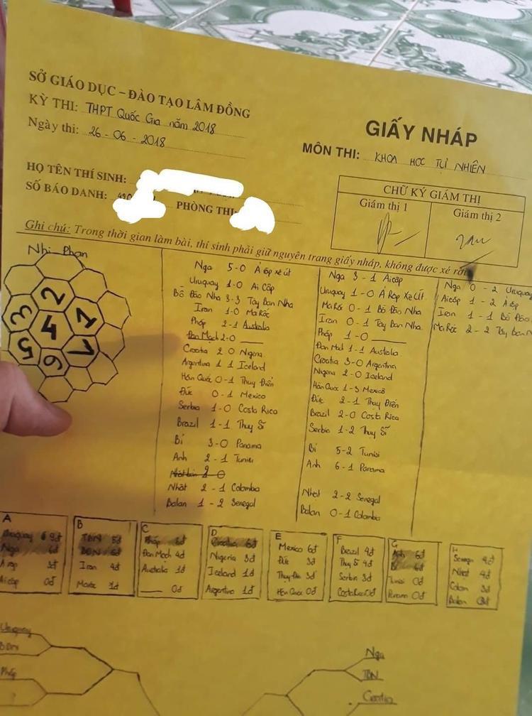Tờ giấy nháp bá đạo được Nhật Minh chia sẻ trên MXH.