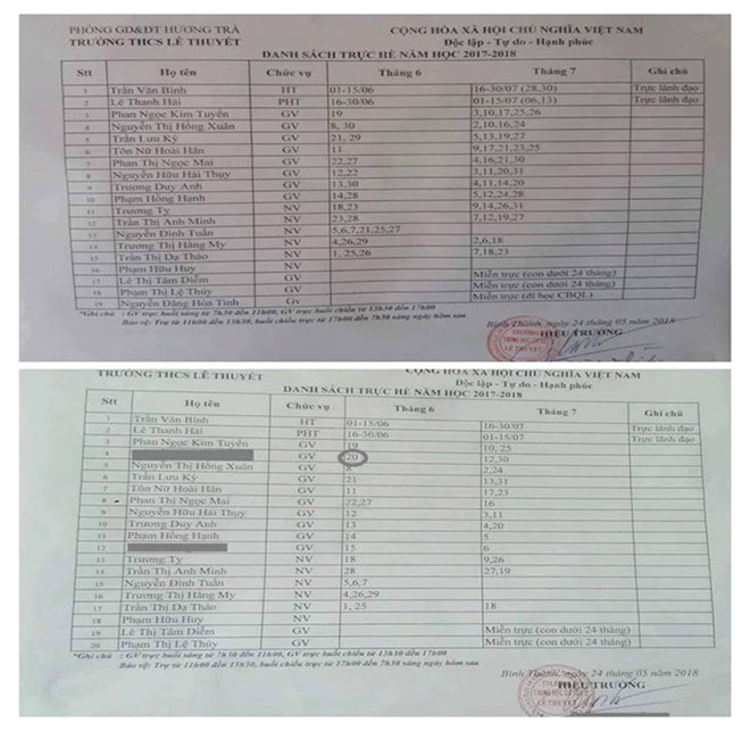 2 lịch trực cùng ngày ban hành (24/5), nhưng hình trên không có tên cô giáo bị cưỡng hiếp.