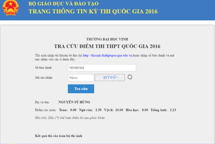 Kết quả thi THPT Quốc gia từng gây xôn xao của thí sinh Nguyễn Sỹ Hùng.