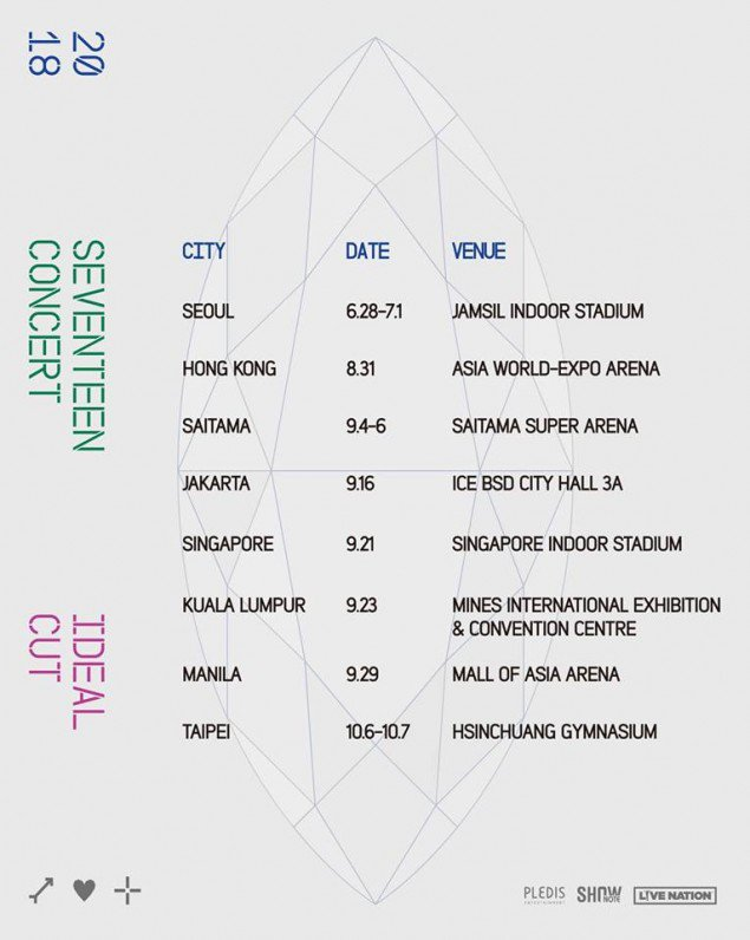 SEVENTEEN vừa hoàn thành 4 đêm diễn mở màn cho tour diễn IDEAL CUT tại Hàn Quốc. Nhóm sẽ có một đợt comeback vào ngày 17/6 trước khi tiếp tục những concert khác.