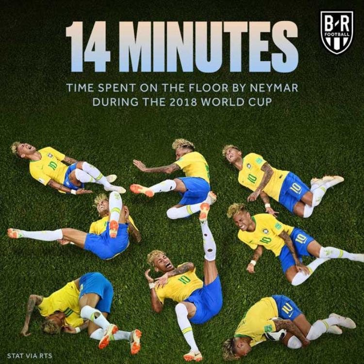 Neymar được ví như kịch sỹ của World Cup 2018.