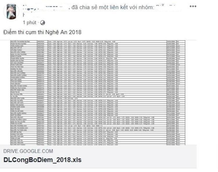 Bất ngờ vì điểm thi THPT quốc gia ở Nghệ An rò rỉ lên mạng trước ngày Bộ GDĐT chính thức công bố