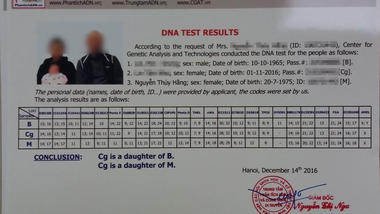 Kết quả xét nghiệm 24 locut gen.