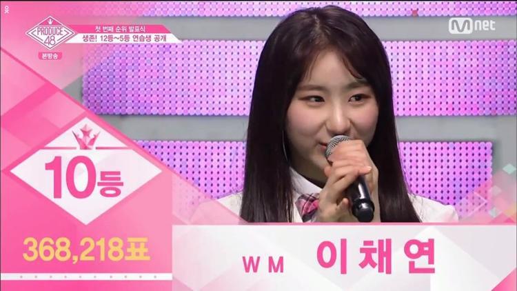 """Hạng 10 - Lee Chaeyeon từ WM Entertainment. Chaeyeon từng là thí sinh của SIXTEEN - cuộc thi tạo nên girlgroup đình đám TWICE. Cô nàng được nhận xét là """"cỗ máy nhảy"""" vì có thể thực hiện vũ đạo """"ngon lành"""" trên bất cứ nền nhạc nào."""