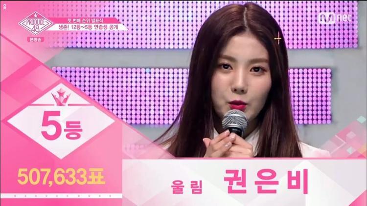 """Hạng 5 - Kwon Eunbi đến từ Woolim Entertainment. Eunbi thực sự là một """"người mẹ"""" của các thí sinh trong chương trình. Không chỉ cố gắng phần mình mà cô nàng luôn dành sự quan tâm, chăm sóc cũng như chỉ bảo cho đồng đội. Kwon Eunbi - Leader lí tưởng cho mọi nhóm nhạc."""