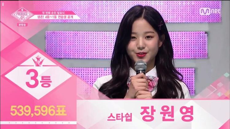 Hạng 3 - Jang Wonyoung đến từ Starship Entertainment. Wonyoung được đánh giá là cô gái sinh ra để làm người nổi tiếng. Từ ngoại hình, khí chất lẫn tài năng đều có thể dễ dàng chinh phục khán giả.
