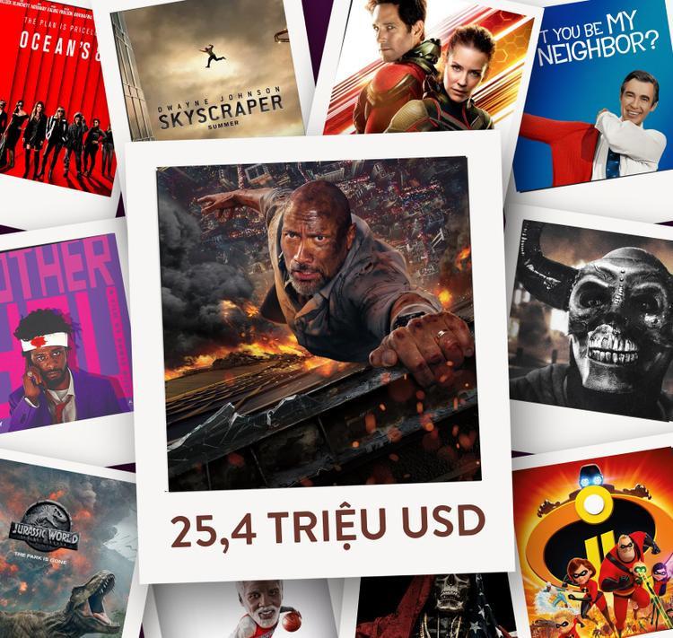 Vượt xa bom tấn của The Rock, 'Hotel Transylvania 3' dẫn đầu doanh thu Bắc Mỹ