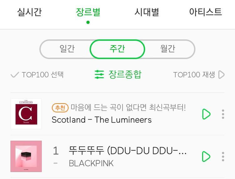 Siêu hit của BlackPink hiện vẫn đang trụ vững #1 tại BXH lớn nhất Hàn Quốc, không để đối thủ có cơ hội vượt qua.