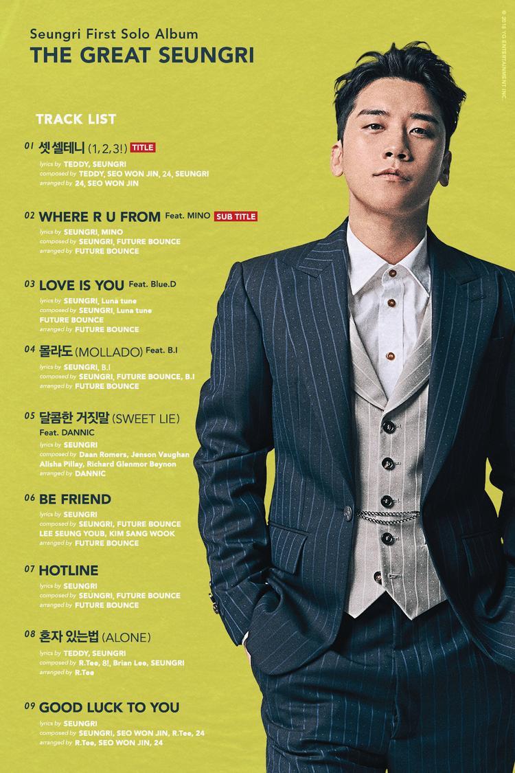 Tracklist của album được YG công bố.
