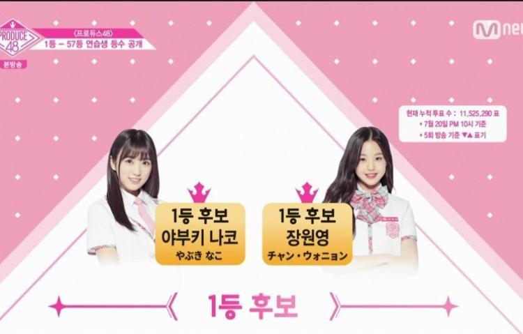 Để tăng thêm phần kịch tính, Mnet đã không công bố cụ thể hạng 1.