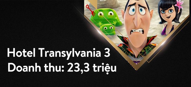 BXH doanh thu Bắc Mỹ: Cuộc rượt đuổi khốc liệt giữa The Equalizer 2 và Mamma Mia: Here We Go Again!