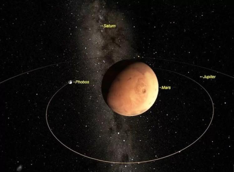 Đêm nay là thời điểm tốt nhất trong năm để chụp ảnh sao Hỏa khi nó tiến gần phía Trái Đất nhất. Ảnh: Space.com