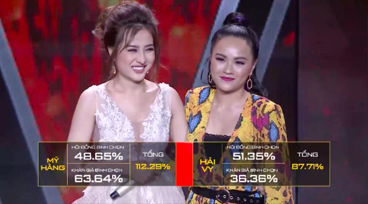 Kết quả chung cuộc của 2 thí sinh.