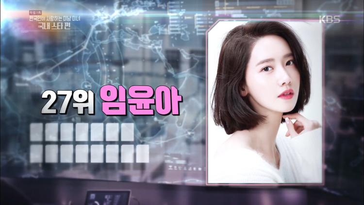 BXH nữ ngôi sao có Vẻ đẹp thế kỷ 2018: Han Ga In bị Suzy vượt mặt, Song Hye Kyo cạnh tranh cùng Kim Tae Hee