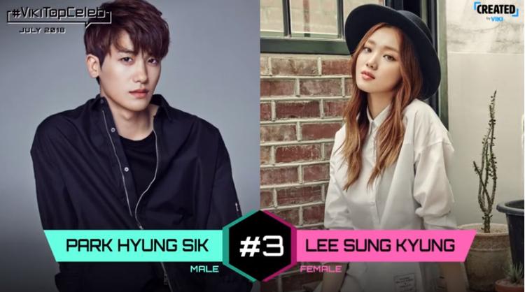 Dành vị trí thứ ba là Park Hyung Sik của ZE:A và Lee Sung Kyung.
