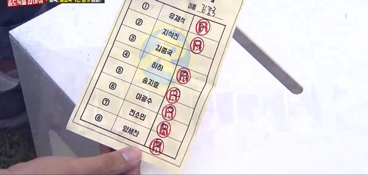 Jong Kook quyết định chọn cả 7 thành viên trong đội.