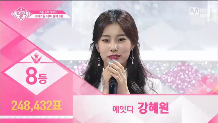 Hạng 8 - Kang Hyewon
