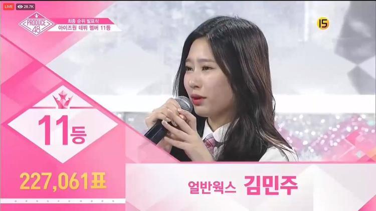 Hạng 11 - Kim Minju.