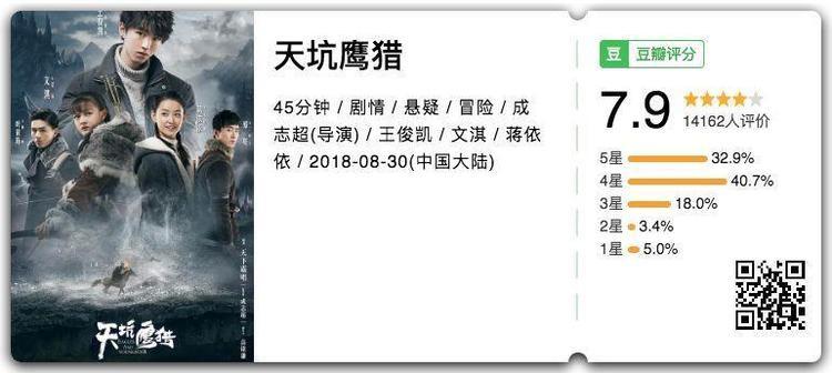"""Sau 1 tuần phát sóng, """" Thiên khanh ưng liệt"""" đạt 7,9 trên trang Douban."""
