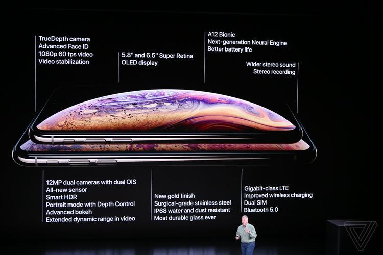 Tổng hợp những điểm mới trên iPhone Xs và Xs Max.