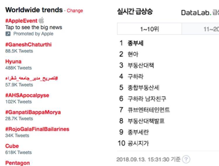 Các từ khóa tìm kiếm về vụ việc nhanh chóng leo lên vị trí top trend Hàn Quốc và toàn thế giới.