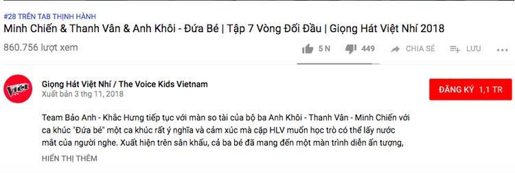 Bất ngờ màn Đối đầu Đứa trẻ team Bảo Anh  Khắc Hưng lọt top trending trên Youtube