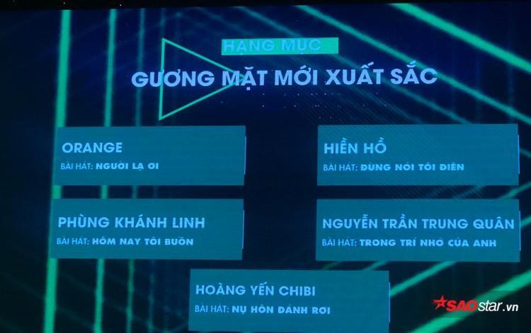 Danh sách đề cử Gương mặt mới xuất sắc được đưa ra không có tên Chi Pu.