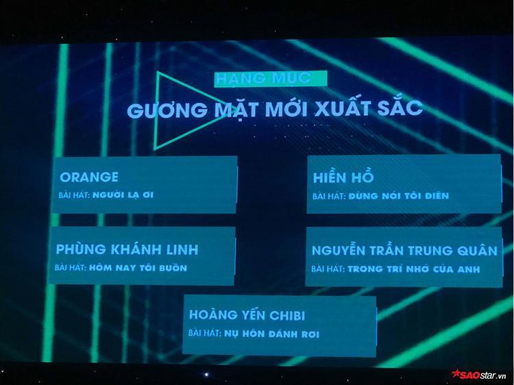 Làn sóng xanh 2018: Sơn Tùng M-TP  Bích Phương phủ kín hạng mục giải thưởng