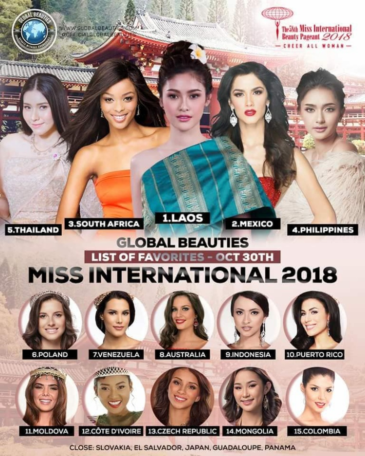 Hoa hậu Quốc tế - Venezuela chỉ được xếp hạng 7.