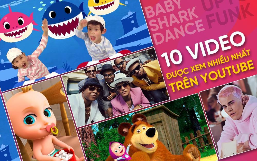 10 video được xem nhiều nhất trên YouTube: Baby Shark 'cầm trùm', có 1 sao Hàn lọt top Ảnh 1