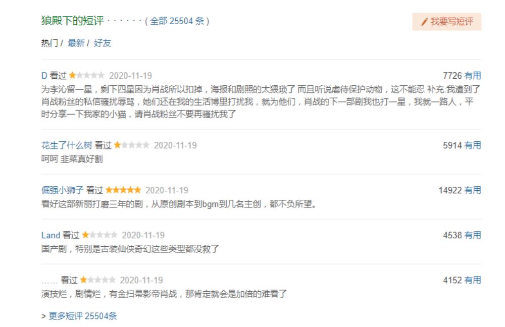 Douban Lang điện hạ: Tiêu Chiến được ngợi khen, 26 ngàn bình luận đánh giá chỉ sau vài giờ lên sóng Ảnh 7