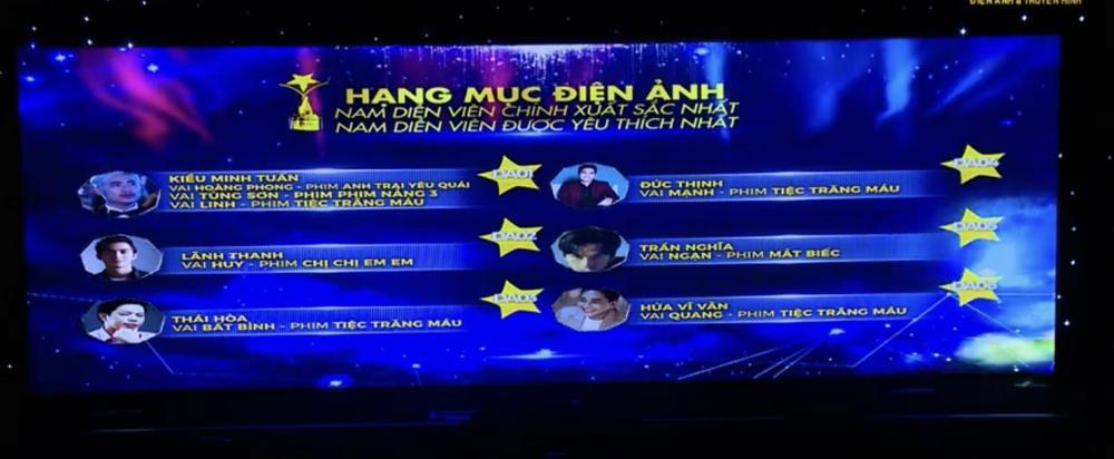 Đề cử 'Ngôi sao xanh 2020': Ninh Dương Lan Ngọc cạnh tranh Chi Pu, Thanh Hằng giải Nữ diễn viên xuất sắc Ảnh 7
