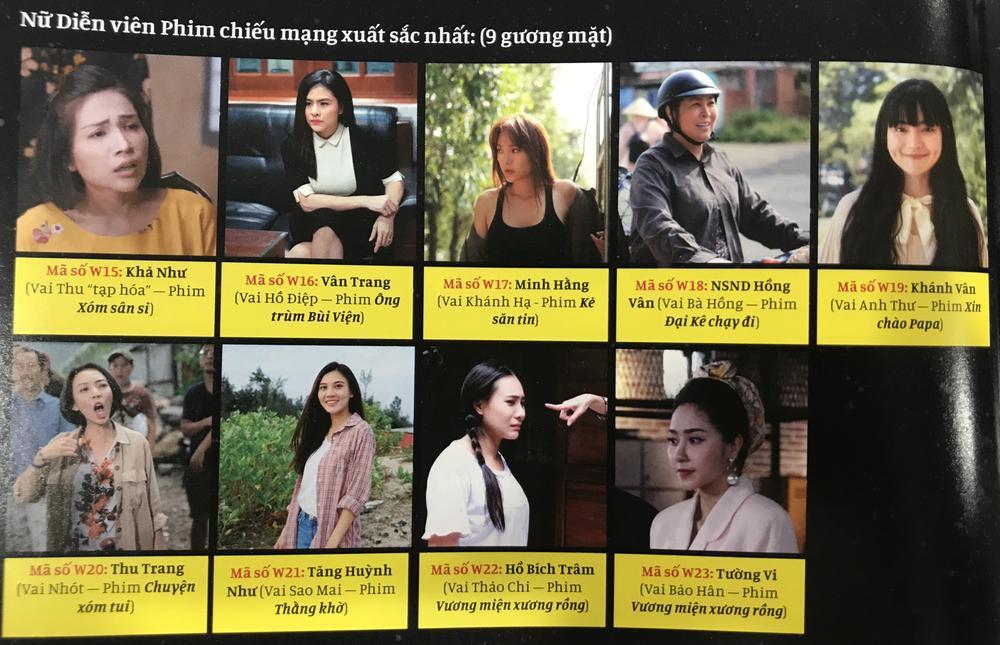 'Ngôi sao xanh 2020': Phim của Tuấn Trần được đề cử 3 giả thưởng, cạnh tranh nhiều đối thủ 'đáng gờm'! Ảnh 7