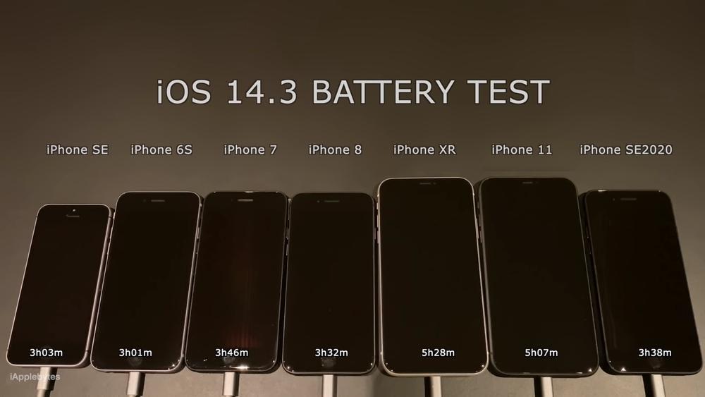 So sánh thời lượng pin trên iOS 14.2 với iOS 14.3: Người dùng iPhone có nên nâng cấp? Ảnh 3