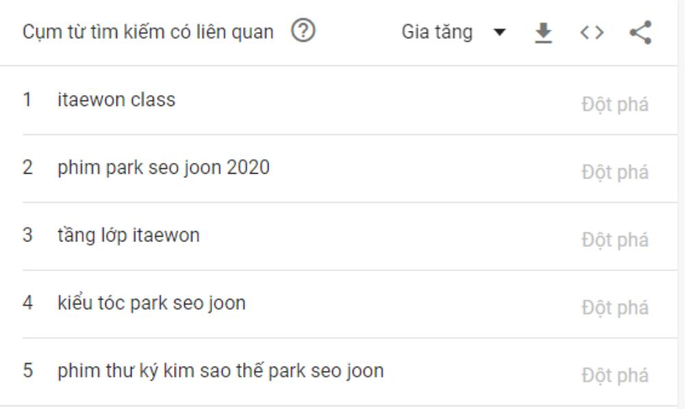 Top trending tìm kiếm hot nhất Việt Nam 2020: Jack đứng trước Tiêu Chiến - Hyun Bin và Park Seo Joon Ảnh 8