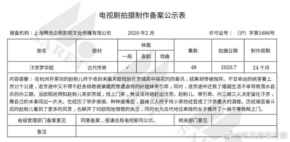 Fan Lưu Diệc Phi chê bai Trần Hiểu không xứng diễn cùng thần tượng họ trong 'Biện Kinh mộng hoa đồ' Ảnh 8