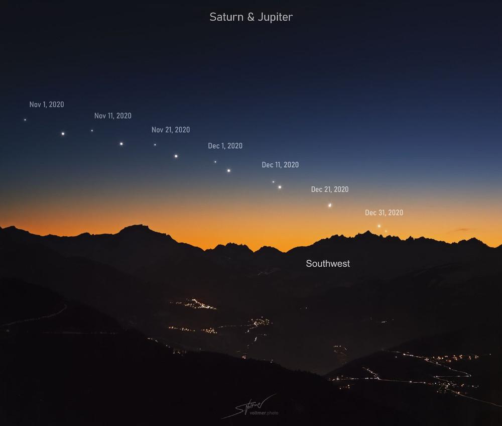 Hành tinh đôi Đông chí, hiện tượng thiên văn xảy ra lần đầu 400 năm trước sẽ diễn ra vào hôm nay Ảnh 2