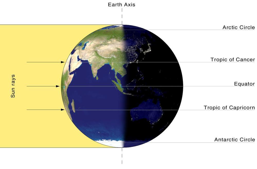 Hành tinh đôi Đông chí, hiện tượng thiên văn xảy ra lần đầu 400 năm trước sẽ diễn ra vào hôm nay Ảnh 5