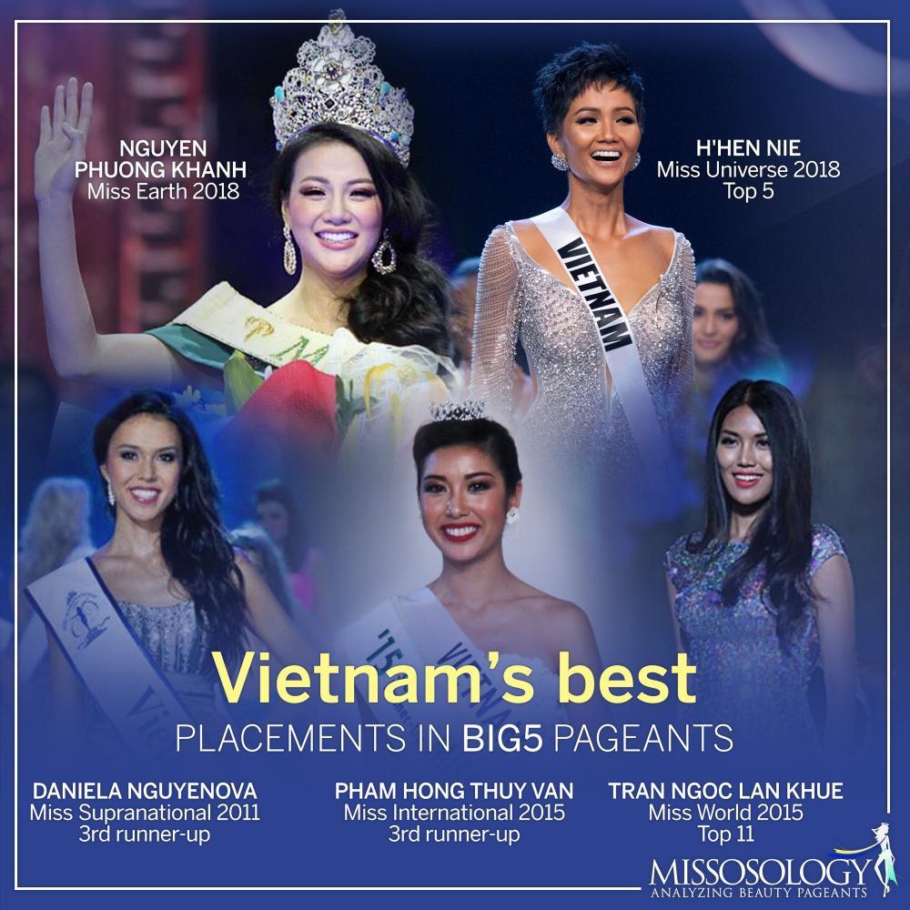 Lý giải xu hướng người mẫu thi hoa hậu từ thành công của Lan Khuê - Minh Tú - Hoàng Thùy - H'Hen Niê Ảnh 1